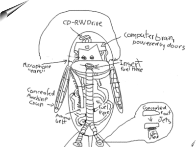 This image shows a simplified version of XTUX's inner workings, as designed by Director Benny. Please note that this only shows the robotic parts, and does not show his natural organs that were left inside of him.